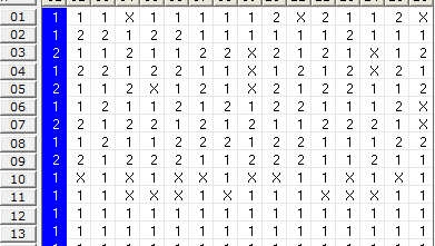 triplas - desdobramentos do Cunha 350j52b