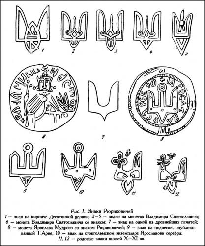 Экспонаты денежных единиц музея Большеорловской ООШ 9to9sh