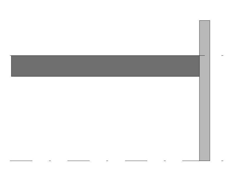 Modelado Estructural en general. A5kqqb