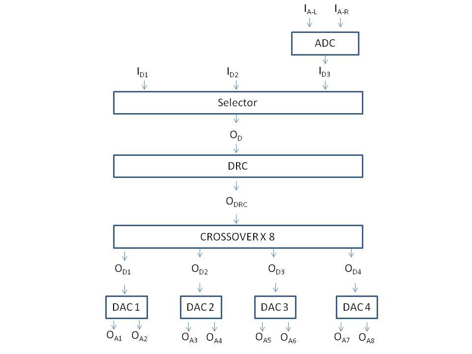Dirac-Series Eknuk3