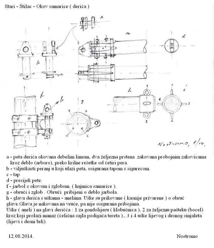 Štilac - salbunjer F1i83m