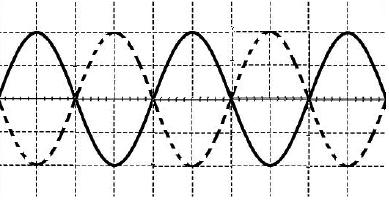 Módulo da força tensora da corda J6he0g