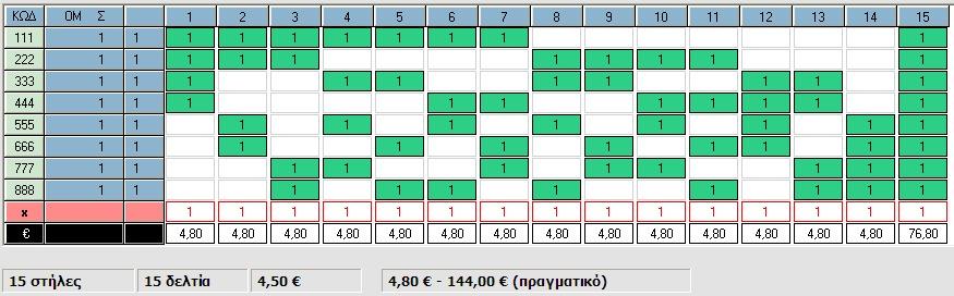 Σύστημα 8 αγώνων, τετράδες με 5 επιτυχίες. Mkbt6o