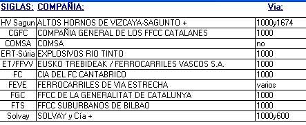 El Ferrocarril a Catalunya - Página 5 Nou06x