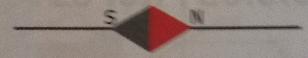 Campo Magnético Ou9sar