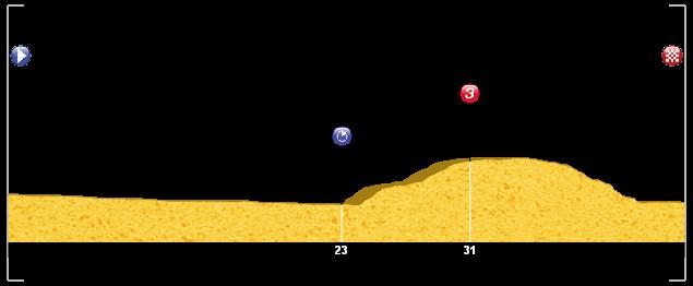 Vuelta a Colombia 2015 Vxp7pj