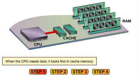 Những khái niệm cơ bản về máy tính (Cập nhật tới phần 5) Wclnqp
