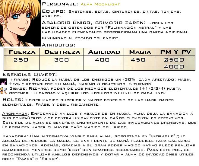 Presentando Descendencia Carmesí 3.0 140far5