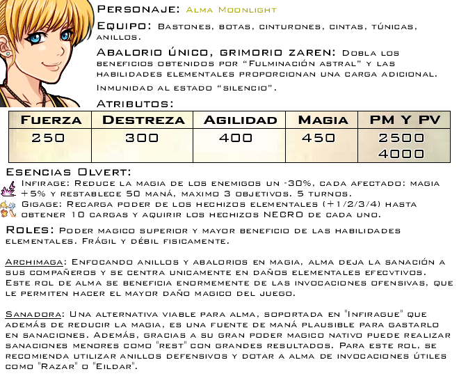 Presentando Descendencia Carmesí 3.0 - Página 2 140far5