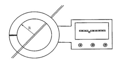 [Eletricidade - Campo magnético] 15zgi2s