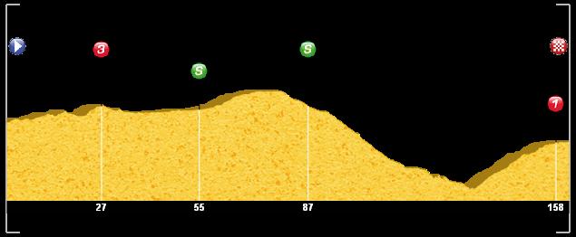 Vuelta a Colombia 2015 168eek0