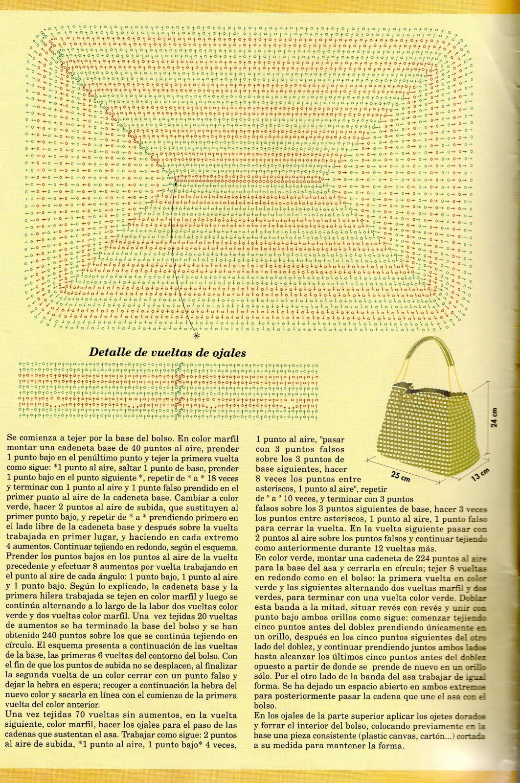 patrones de bolsos 1ze9ijl