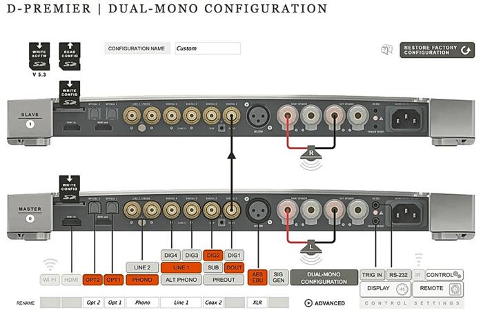 O regresso dos amplificadores com DAC 1zlbw3q
