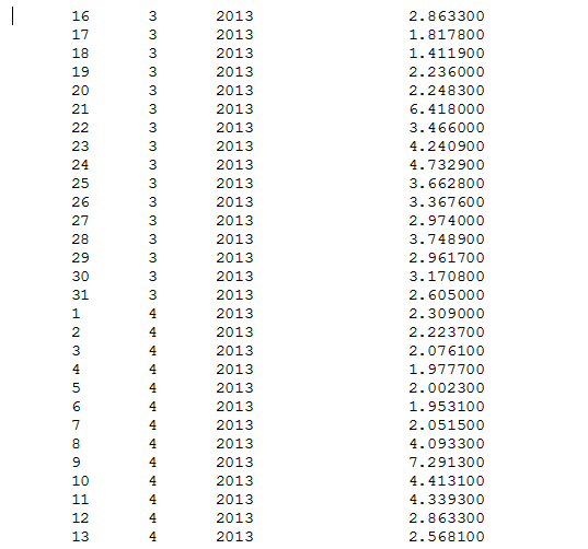 Erro ao ler arquivo de vazão no manejo de dados 25eyct1