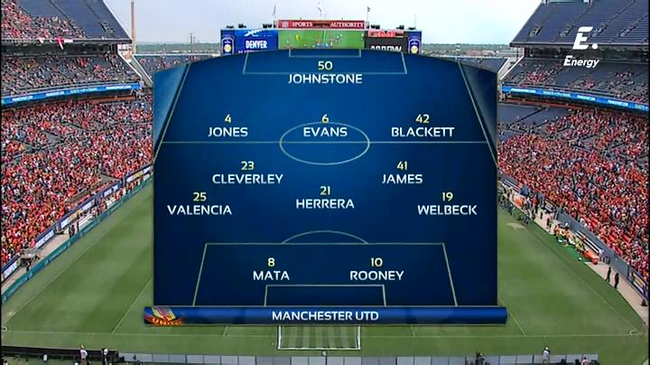International Champions Cup 2014 - AS Roma Vs. Manchester United (404p) (Castellano) 25u79yt