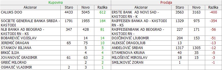 Alfa plam a.d. Vranje - ALFA - Page 14 28imf5v