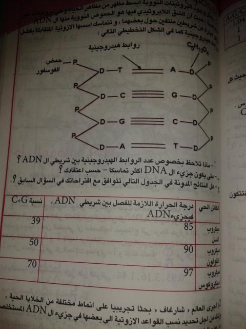 تمارين الفصل الثاني - علوم تجريبية - 2hn5847