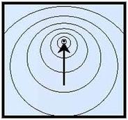 Balde de Newton: Uma Explicação Plausível? 2ijht1j
