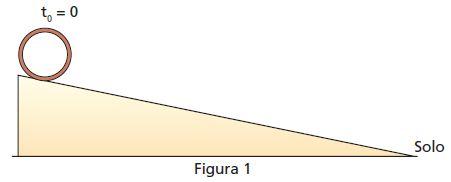 Indução eletromagnética em plano inclinado 2nbyk1z