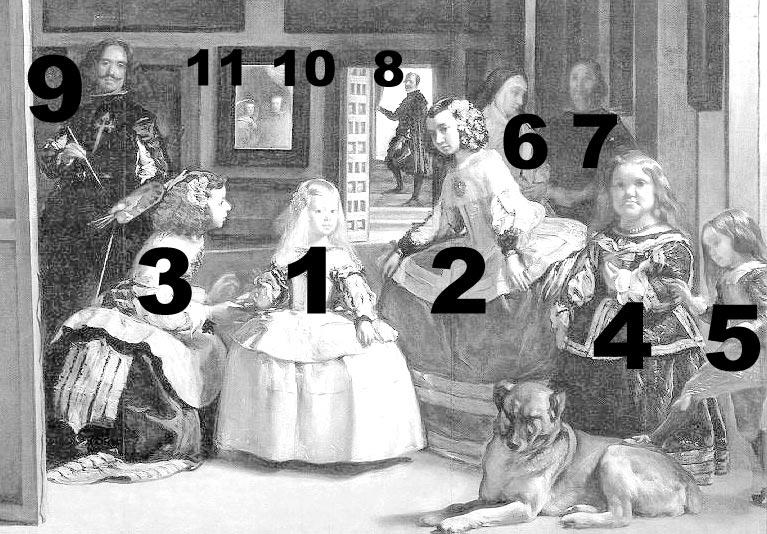 Demanda de ayuda para la recreación de un famoso cuadro español:  las Meninas de Vélasquez 2nsx2v