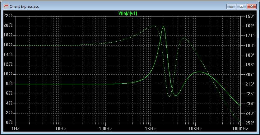¿Filtro notch con un sólo condensador en serie? 2q1i5iq