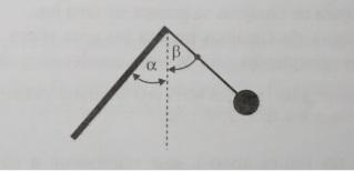MHS (Olimpíada de Física da Colômbia) 2q8xdmf