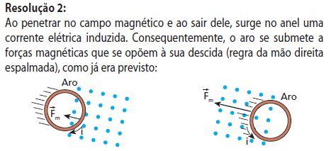 Indução eletromagnética em plano inclinado 2qd1wso