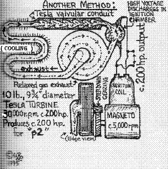 Pentagon Aliens / William R. Lyne  30ndevc