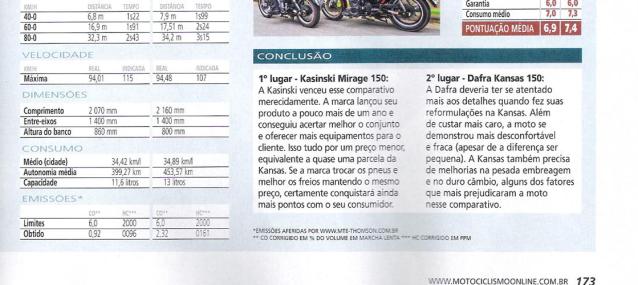 Kasinski Mirage 150 - Página 2 312xogl