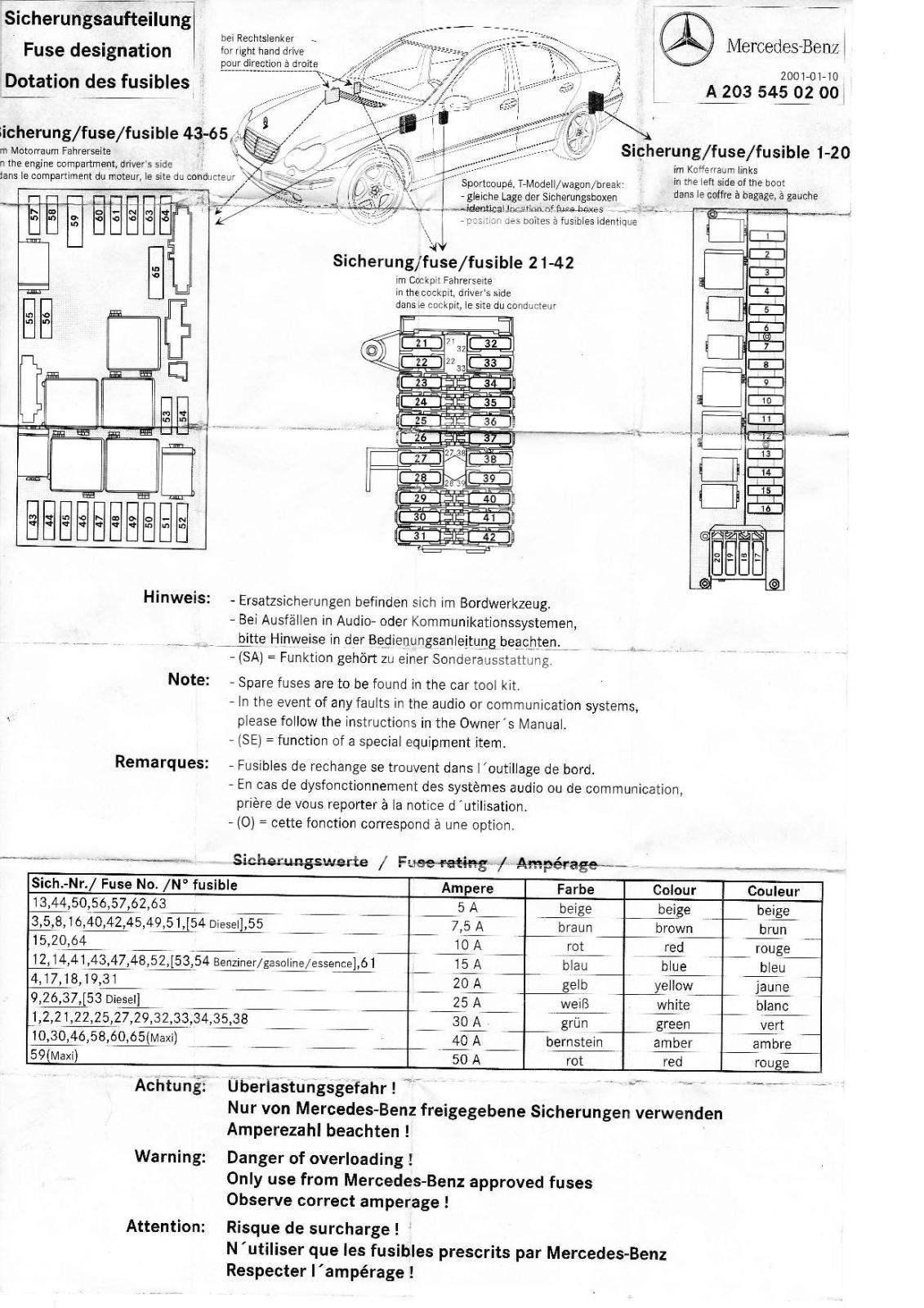 (W203): Diagrama de fusíveis  5a63b