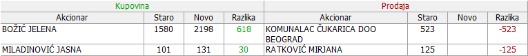 Radijator A.D.Zrenjanin - RDJZ - Page 5 9uxd04