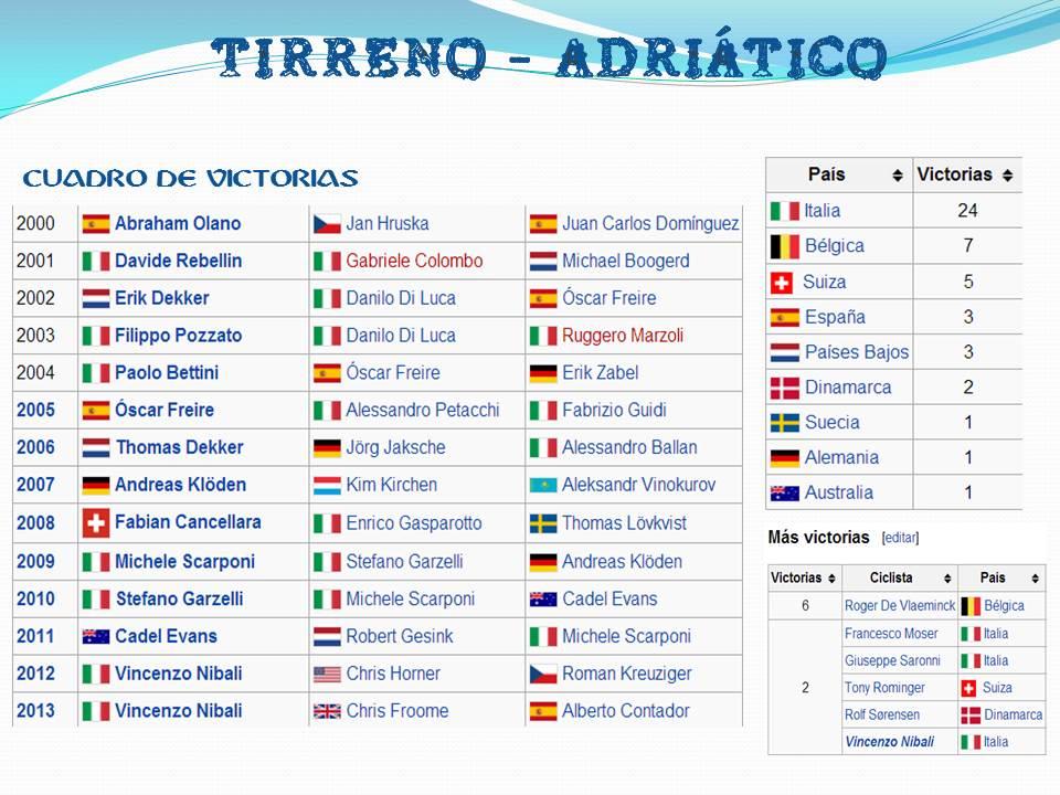 49a Tirreno-Adriatico (2.UWT) 2014 Dhbfav