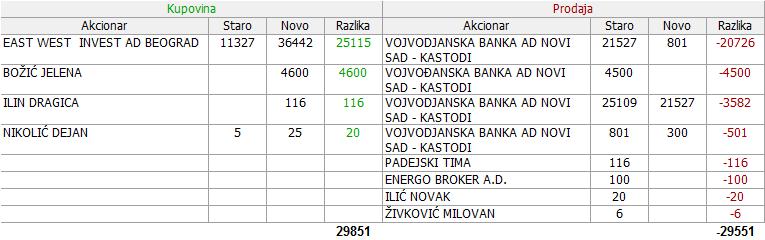Radijator A.D.Zrenjanin - RDJZ - Page 6 Fbfd4n