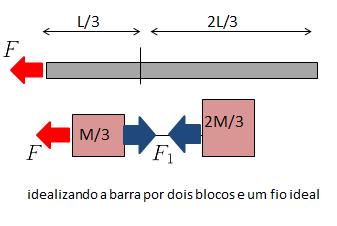 Dinâmica, força de contato Ff5l47