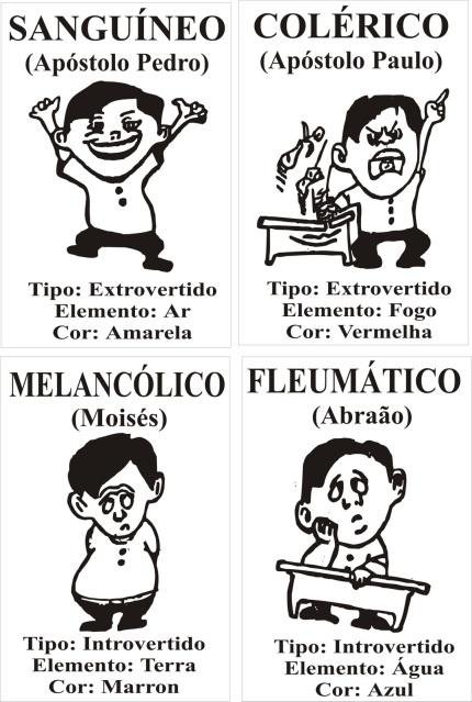 Teorías de la personalidad: El eneagrama , Indicador Myers-Briggs y Humores Hipocráticos. Huiwzn
