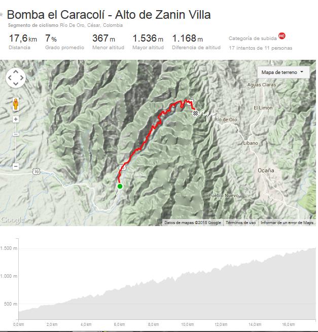 Alto de Sanín Villa: El coloso del departamento del Cesar. Jaxa4p