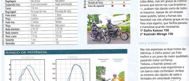 Kasinski Mirage 150 - Página 2 Miyjgg