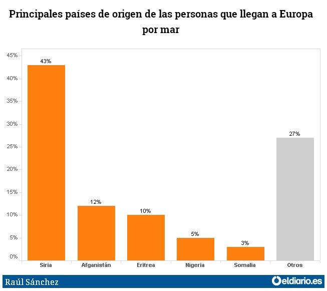 Crisis Migratoria en Europa - Página 3 Oswfp1