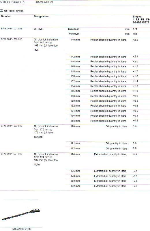 (W203): Tabela do nível do óleo T8q9zt