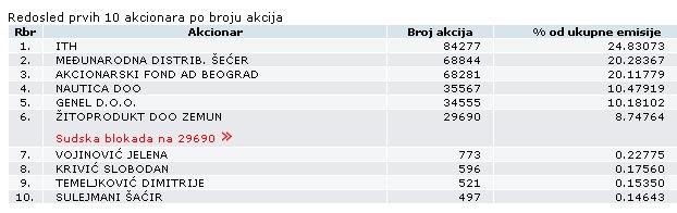Dejan Babić ITH doo - Page 2 X21jqq