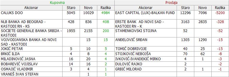Alfa plam a.d. Vranje - ALFA - Page 14 Xq8k