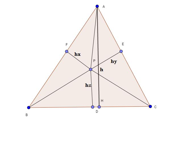 Teorema de Viviani 15cngip
