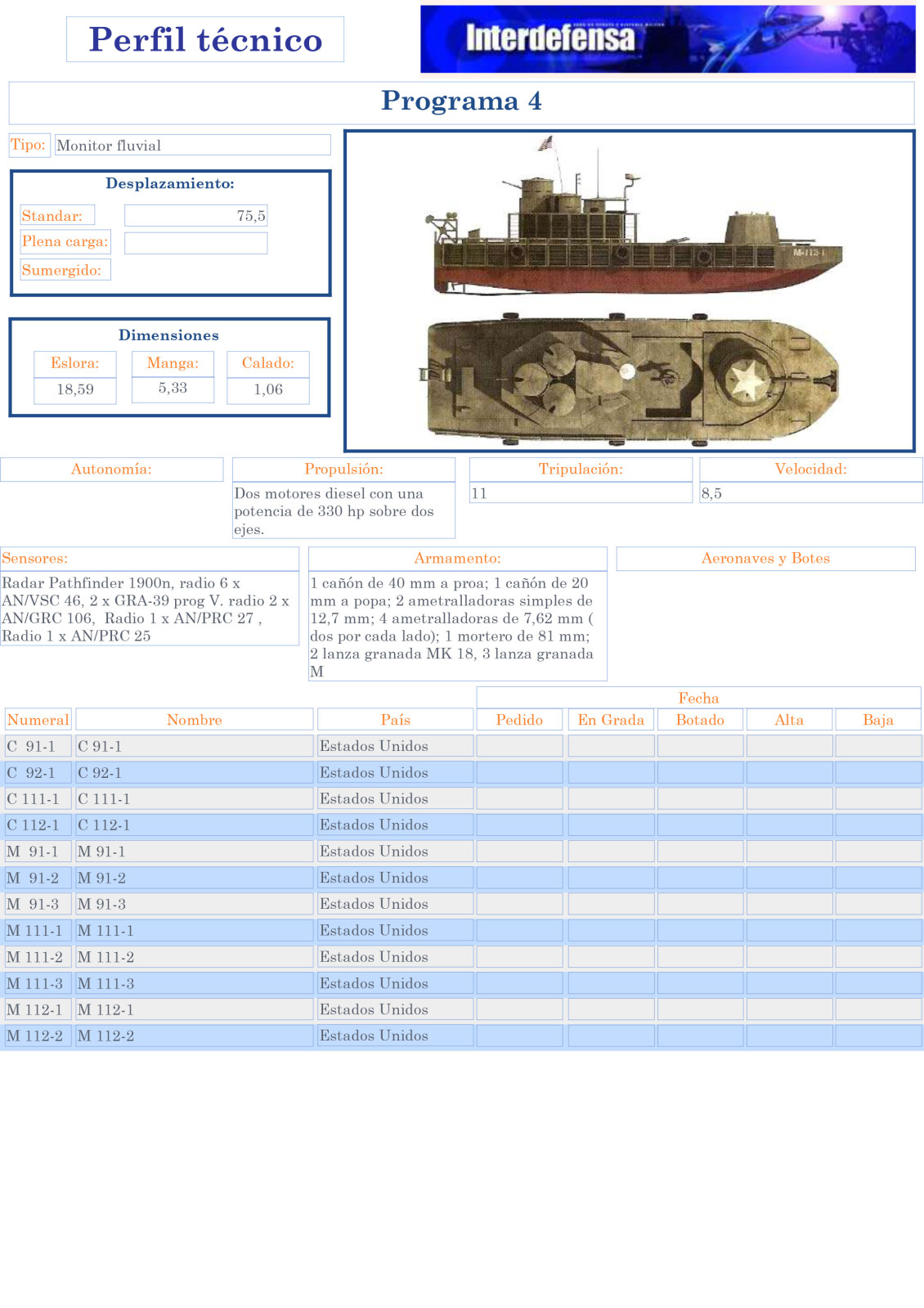 Historias de la Marina Moderna 16a1uop