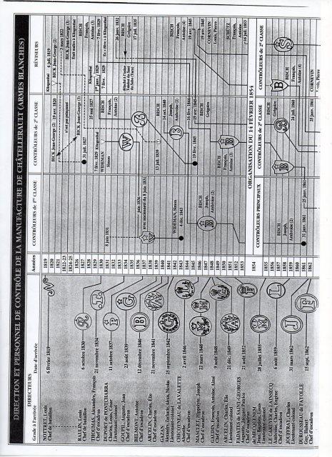 Sabre de Cavalerie de Ligne modèle 1822 25ukvvm