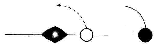 Cosmología Africana de los Bantu-Kongos 2chb601