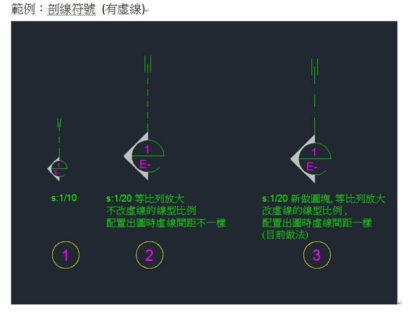 [討論]圖塊放大5倍,圖塊的虛線線型比例跟著x5倍 2hx2amb