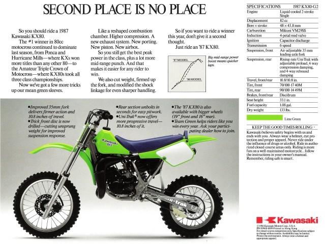 Kawasaki KX 80 1987 > Restauracion 2j11v8k