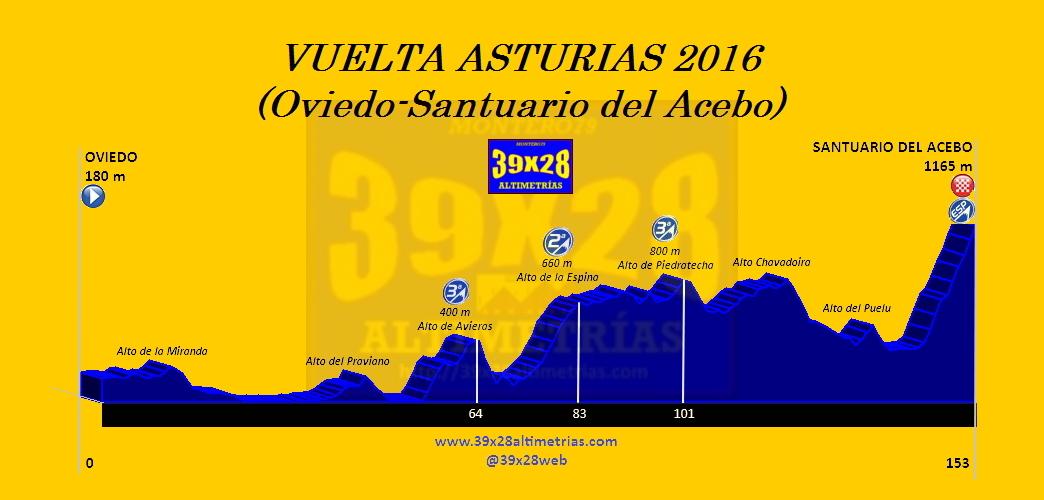 Vuelta a Asturias 2016 2jfgmft