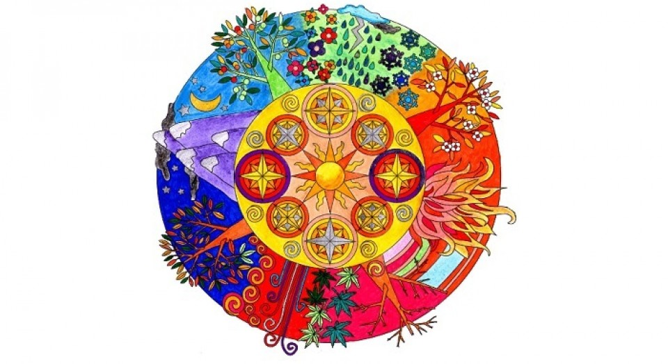 Mandalas: las ruedas budistas usadas en meditación. 2q35euo