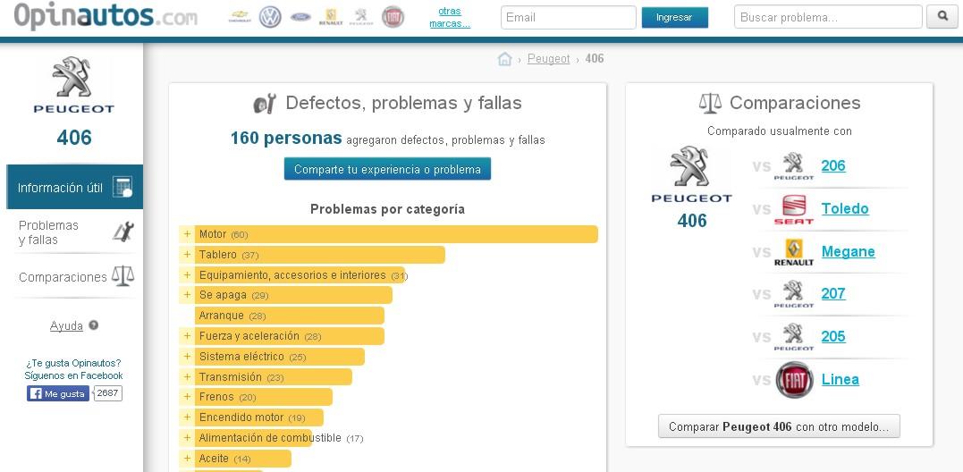 PAGINA TÉCNICA PEUGEOT 406 On-Line (español): Defectos-Problemas-Fallas-Soluciones (coches todas las marcas y modelos) - Página 2 2z6vall